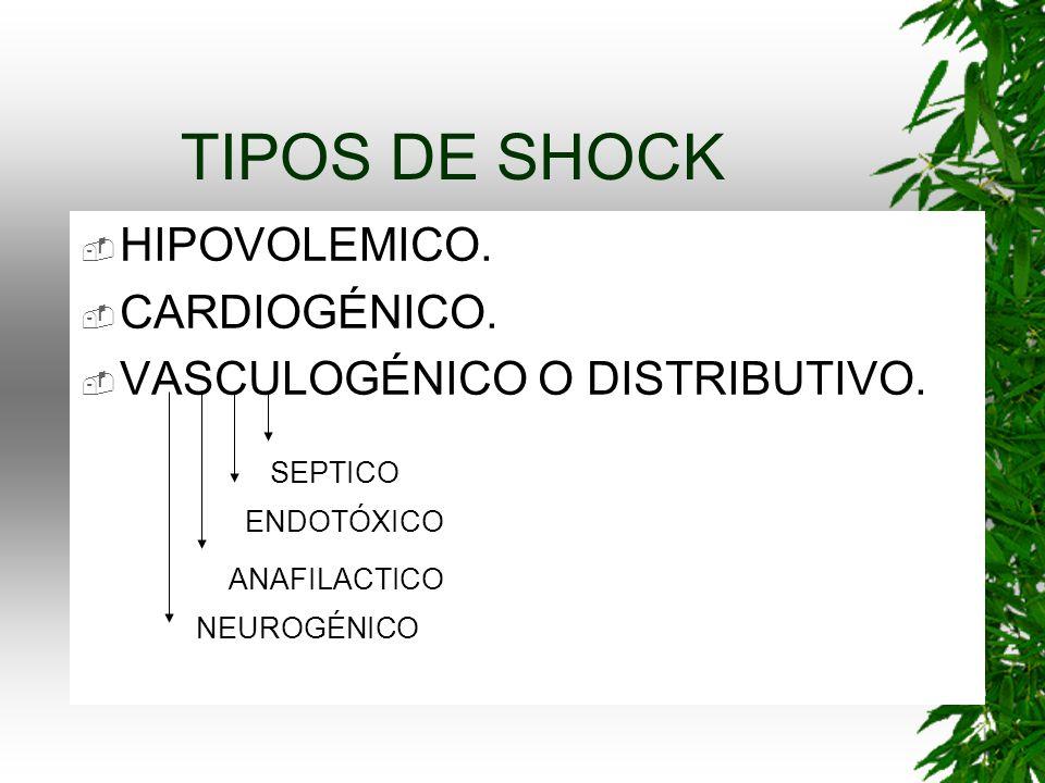 TIPOS DE SHOCK HIPOVOLEMICO. CARDIOGÉNICO.