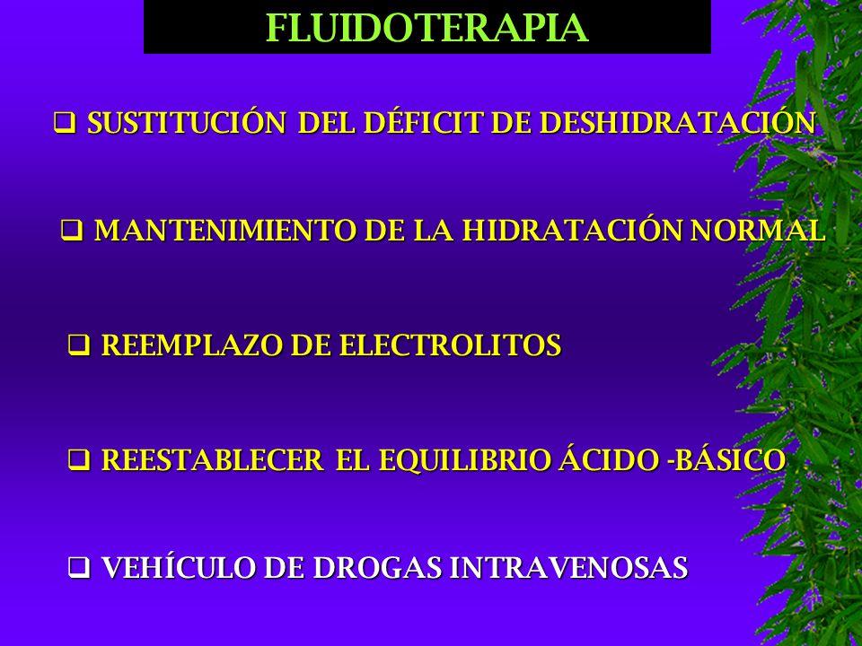 FLUIDOTERAPIA SUSTITUCIÓN DEL DÉFICIT DE DESHIDRATACIÓN