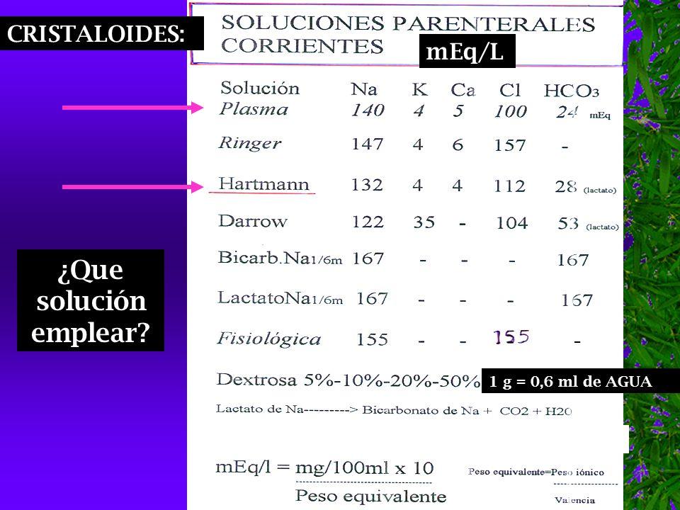CRISTALOIDES: mEq/L ¿Que solución emplear _ 1 g = 0,6 ml de AGUA