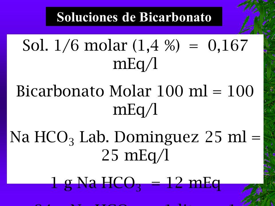 Soluciones de Bicarbonato