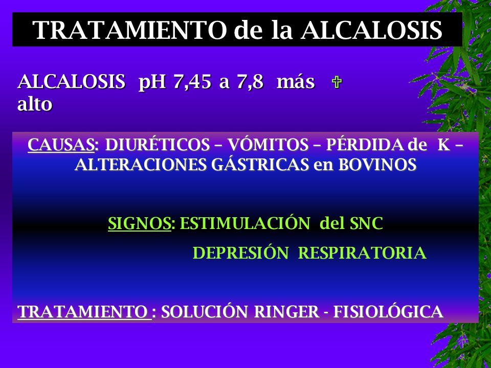 TRATAMIENTO de la ALCALOSIS