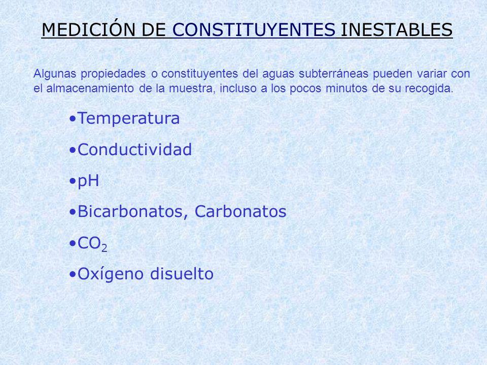 MEDICIÓN DE CONSTITUYENTES INESTABLES