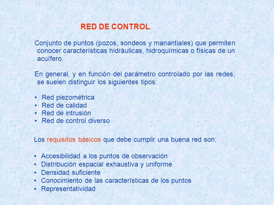 RED DE CONTROL