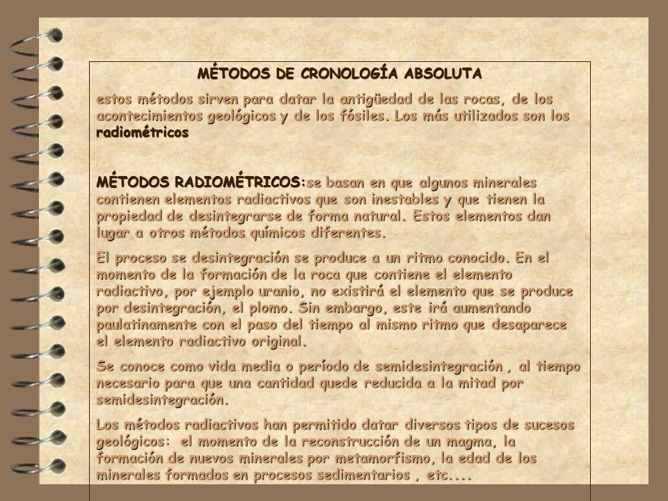 MÉTODOS DE CRONOLOGÍA ABSOLUTA