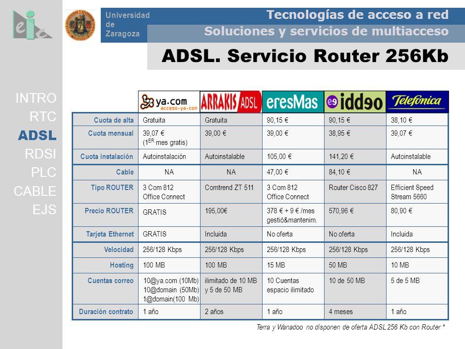 ADSL. Servicio Router 256Kb