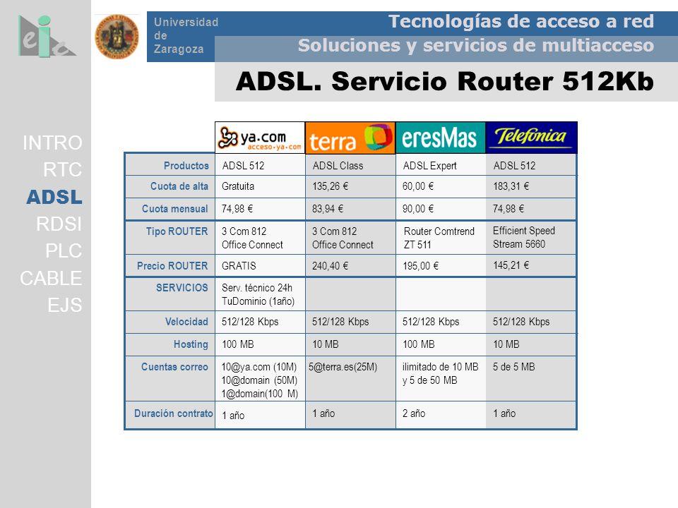 ADSL. Servicio Router 512Kb