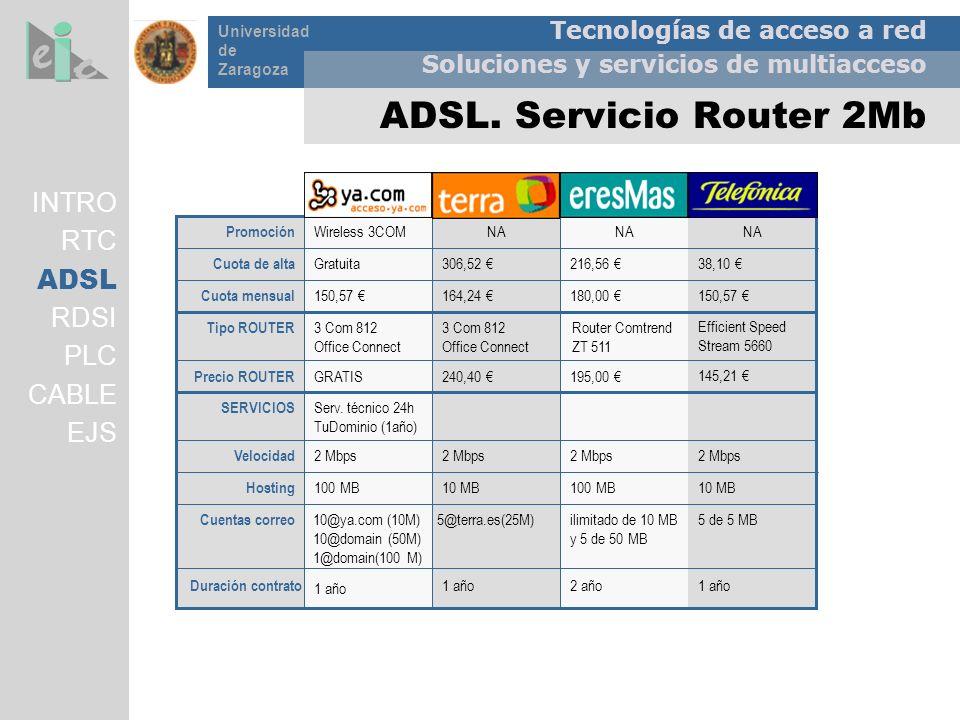 ADSL. Servicio Router 2Mb