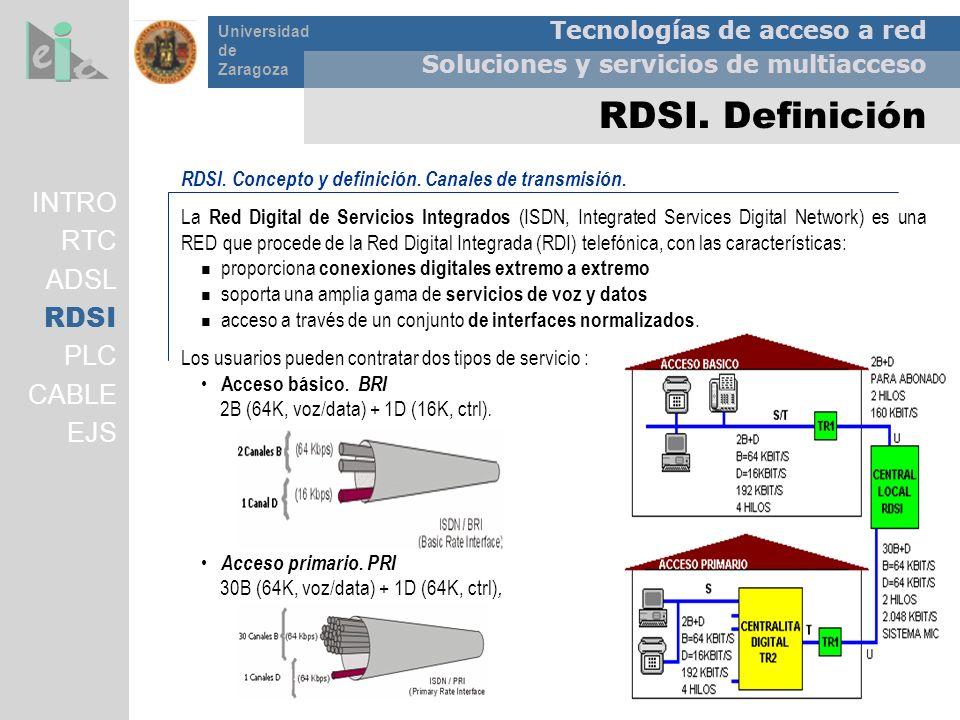 RDSI. Definición INTRO RTC ADSL RDSI PLC CABLE EJS