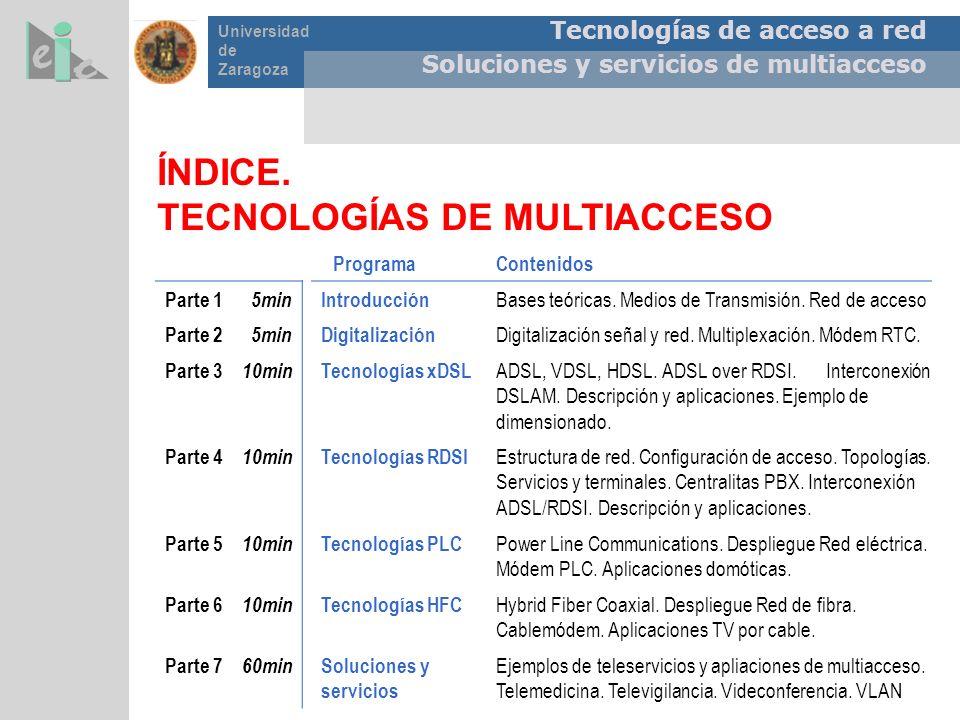 TECNOLOGÍAS DE MULTIACCESO