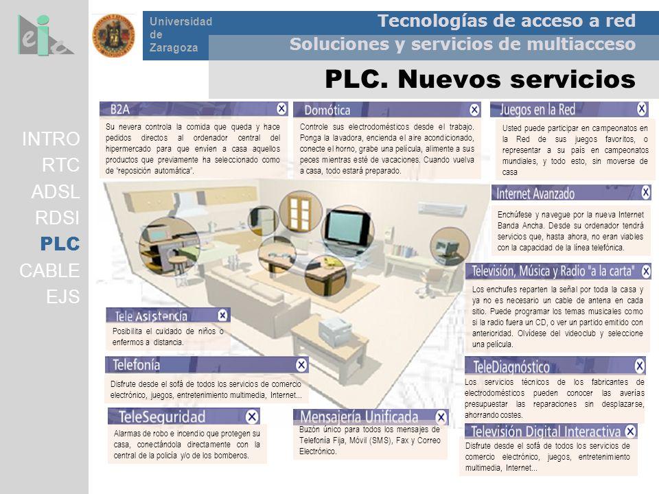 PLC. Nuevos servicios INTRO RTC ADSL RDSI PLC CABLE EJS