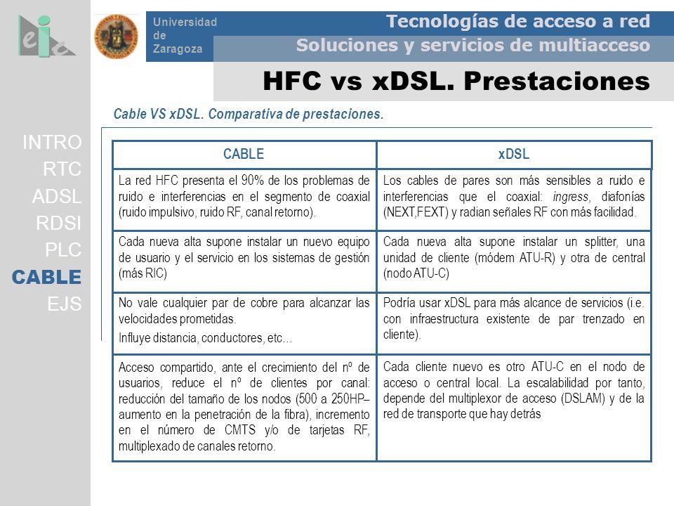 HFC vs xDSL. Prestaciones