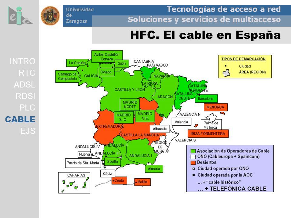 HFC. El cable en España INTRO RTC ADSL RDSI PLC CABLE EJS
