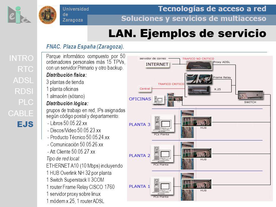 LAN. Ejemplos de servicio