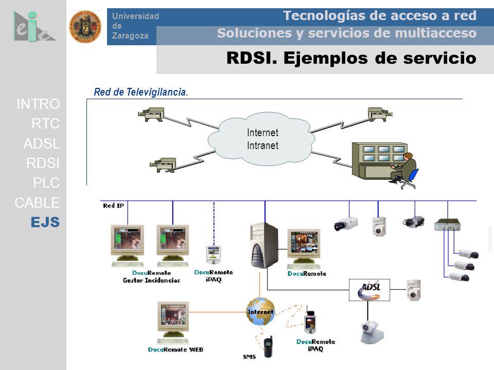 RDSI. Ejemplos de servicio