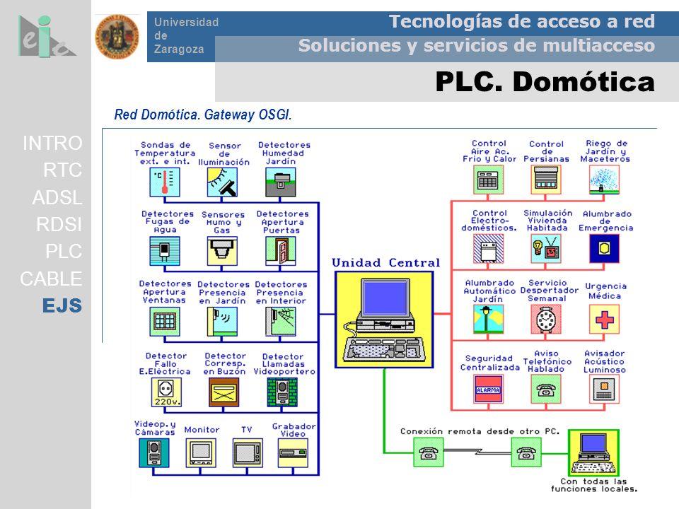 PLC. Domótica INTRO RTC ADSL RDSI PLC CABLE EJS