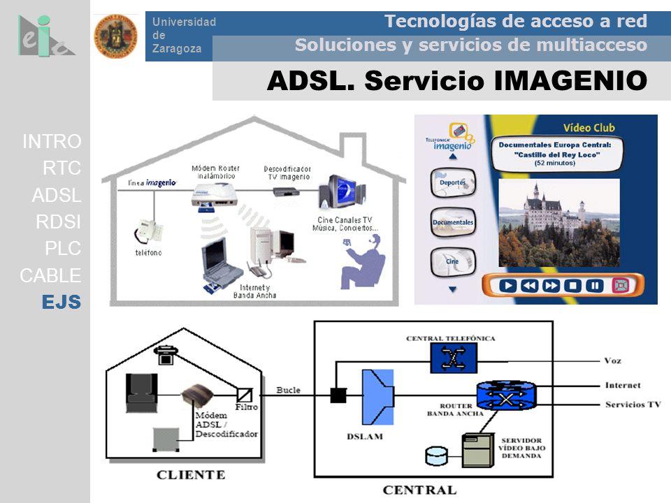ADSL. Servicio IMAGENIO