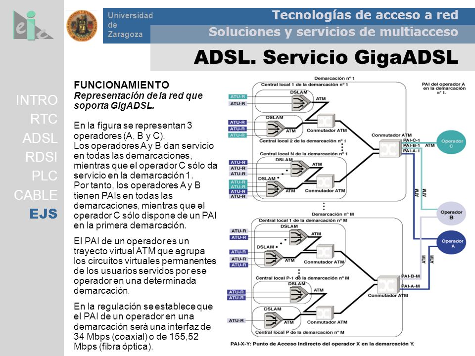 ADSL. Servicio GigaADSL