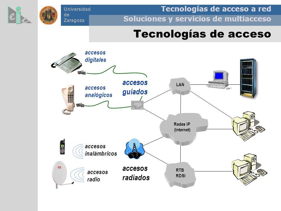 Tecnologías de acceso accesos guiados accesos radiados