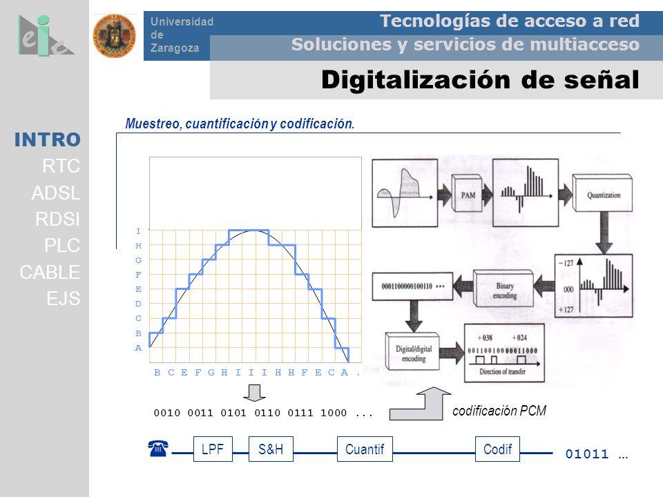 Digitalización de señal
