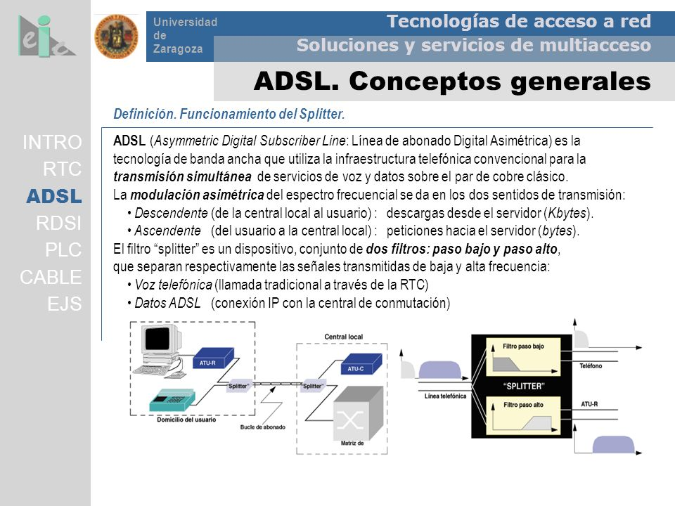 ADSL. Conceptos generales