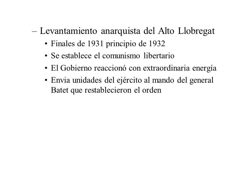 Levantamiento anarquista del Alto Llobregat