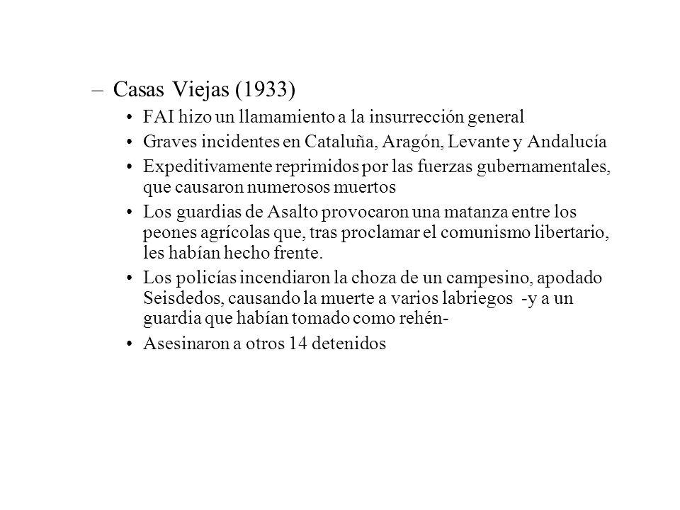 Casas Viejas (1933) FAI hizo un llamamiento a la insurrección general