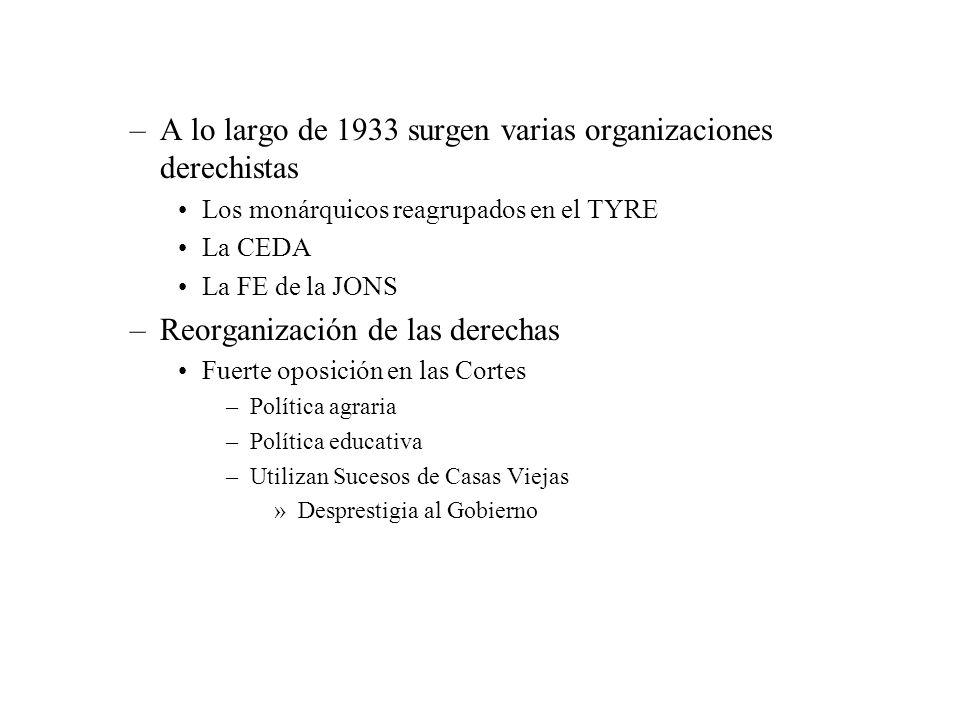 A lo largo de 1933 surgen varias organizaciones derechistas