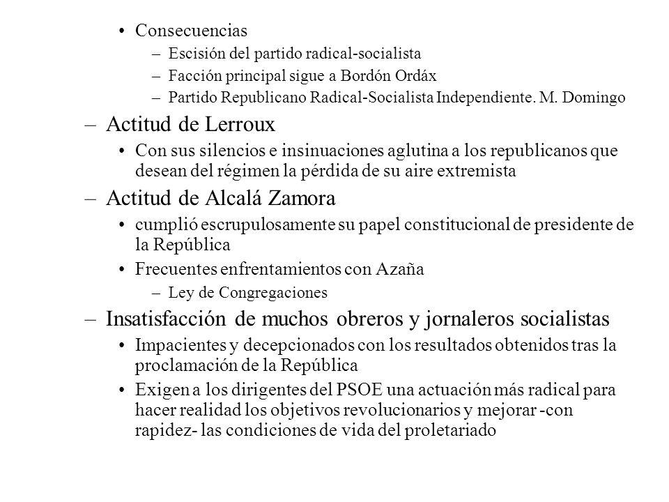 Actitud de Alcalá Zamora