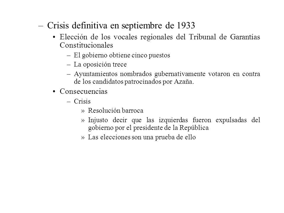 Crisis definitiva en septiembre de 1933