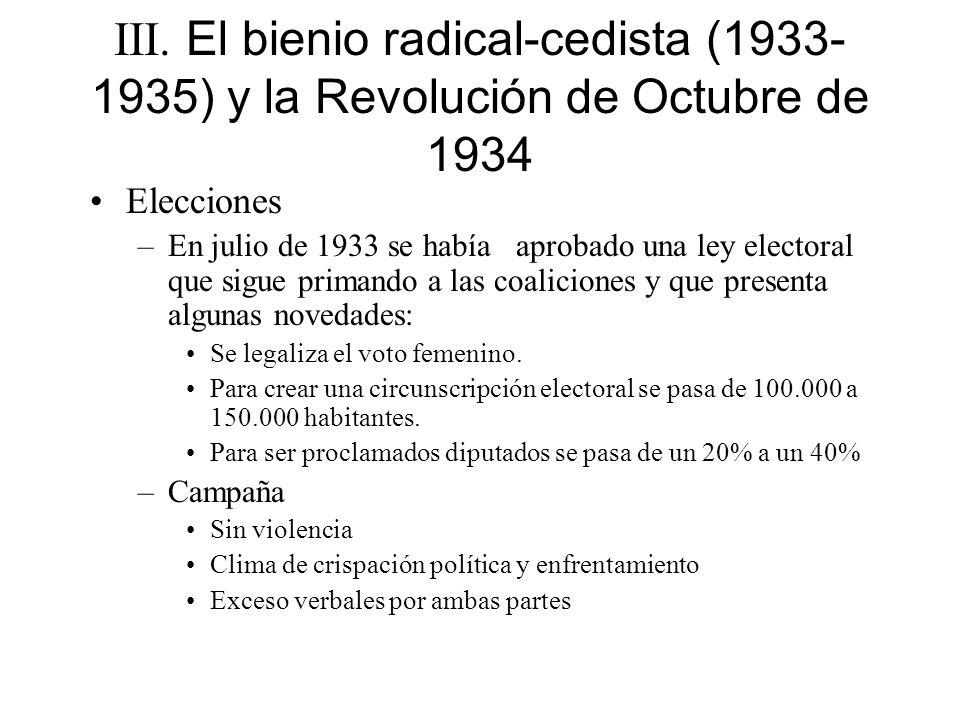 III. El bienio radical-cedista (1933-1935) y la Revolución de Octubre de 1934