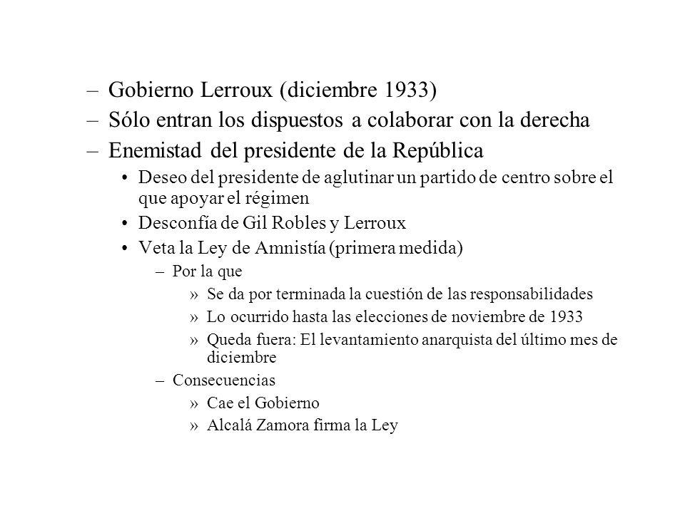 Gobierno Lerroux (diciembre 1933)