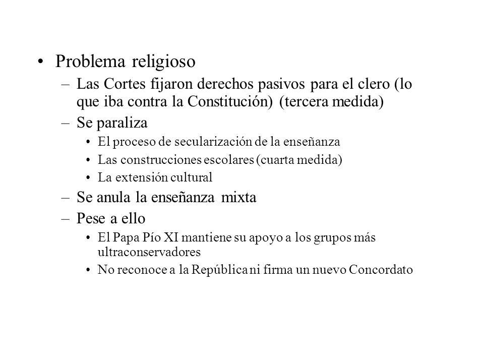 Problema religioso Las Cortes fijaron derechos pasivos para el clero (lo que iba contra la Constitución) (tercera medida)