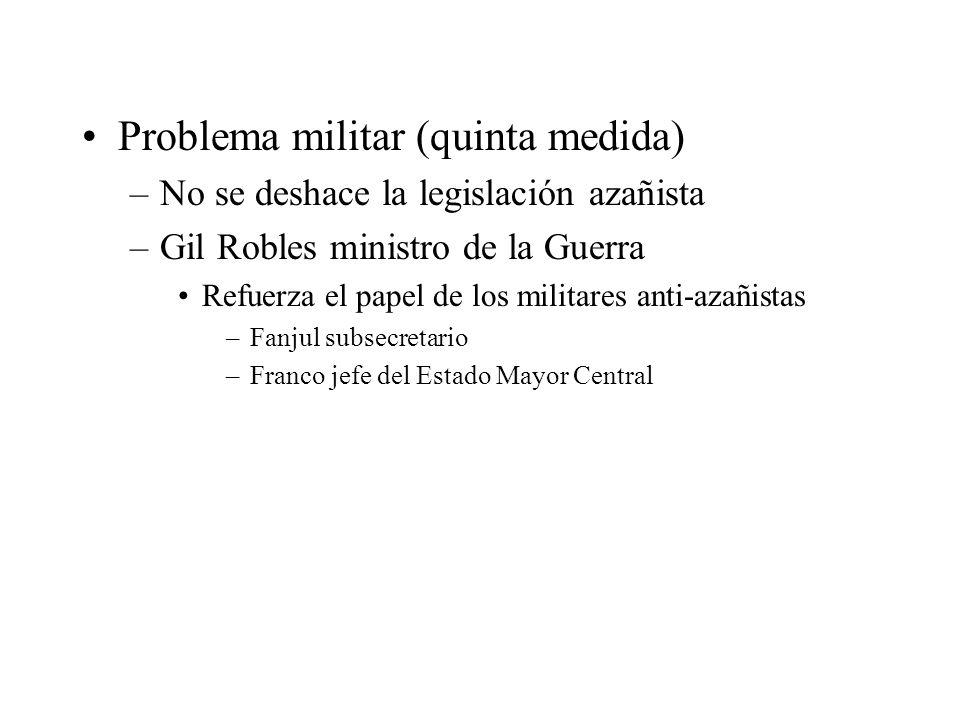 Problema militar (quinta medida)