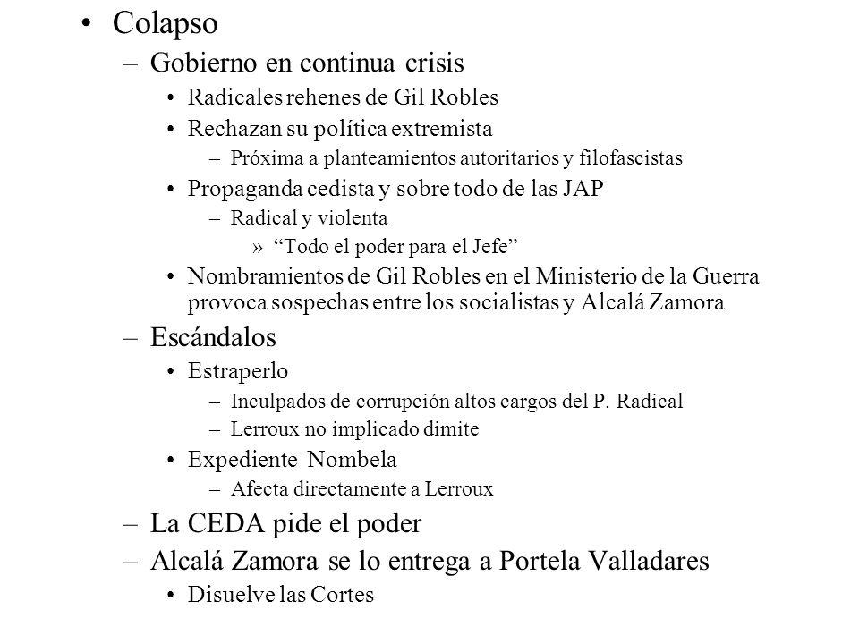 Colapso Gobierno en continua crisis Escándalos La CEDA pide el poder