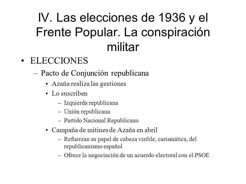IV. Las elecciones de 1936 y el Frente Popular. La conspiración militar