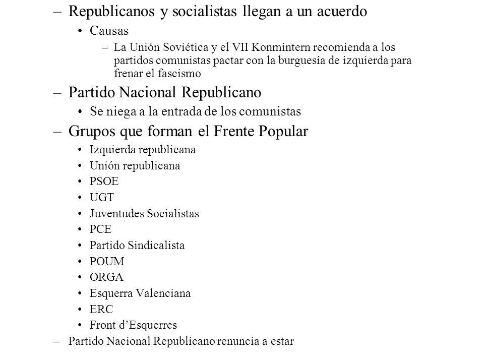 Republicanos y socialistas llegan a un acuerdo
