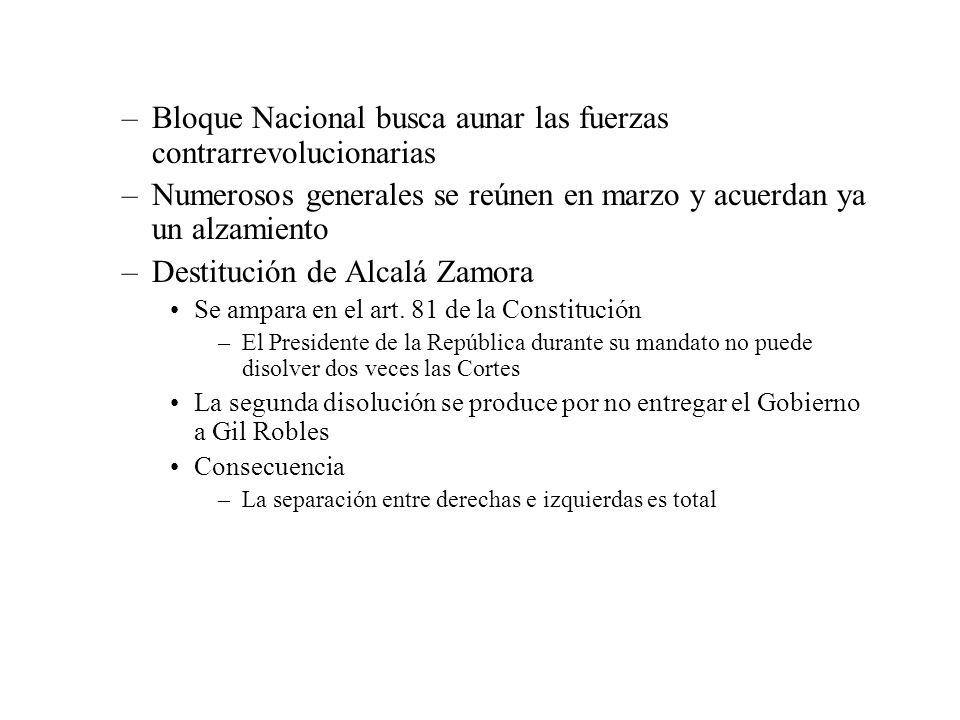 Bloque Nacional busca aunar las fuerzas contrarrevolucionarias
