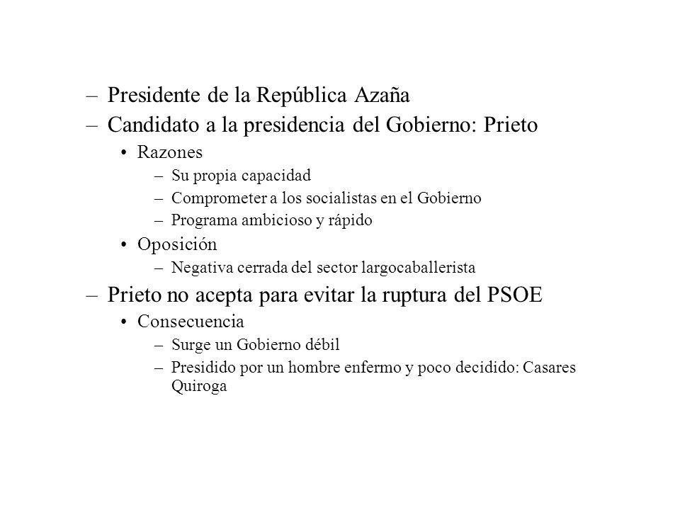Presidente de la República Azaña