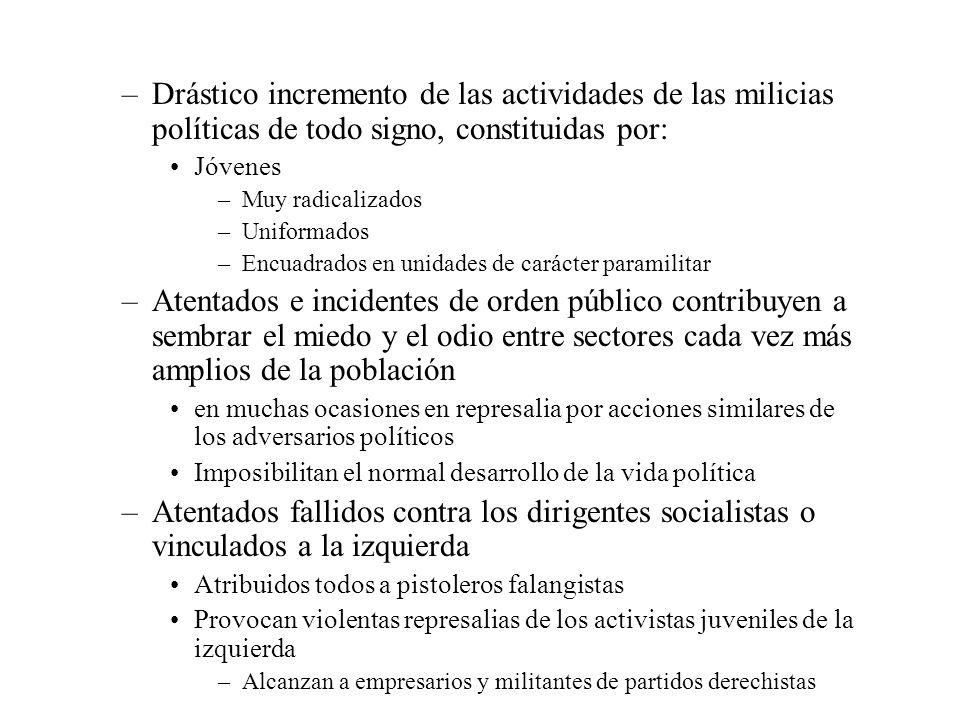 Drástico incremento de las actividades de las milicias políticas de todo signo, constituidas por: