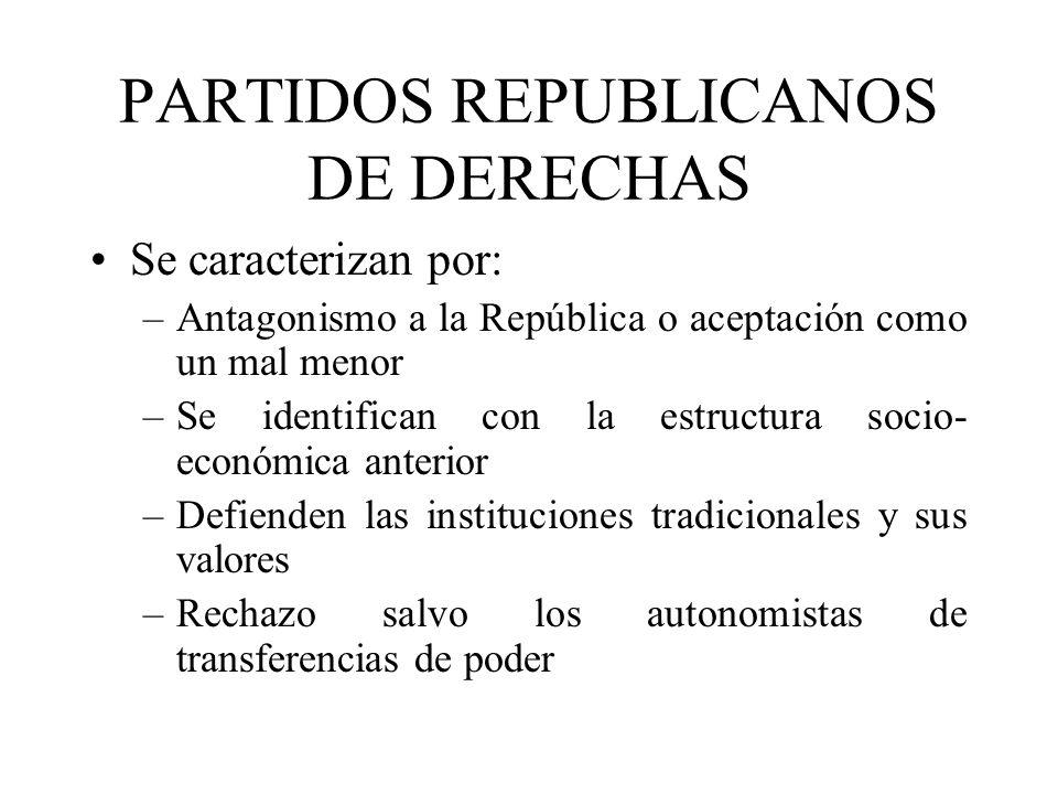 PARTIDOS REPUBLICANOS DE DERECHAS