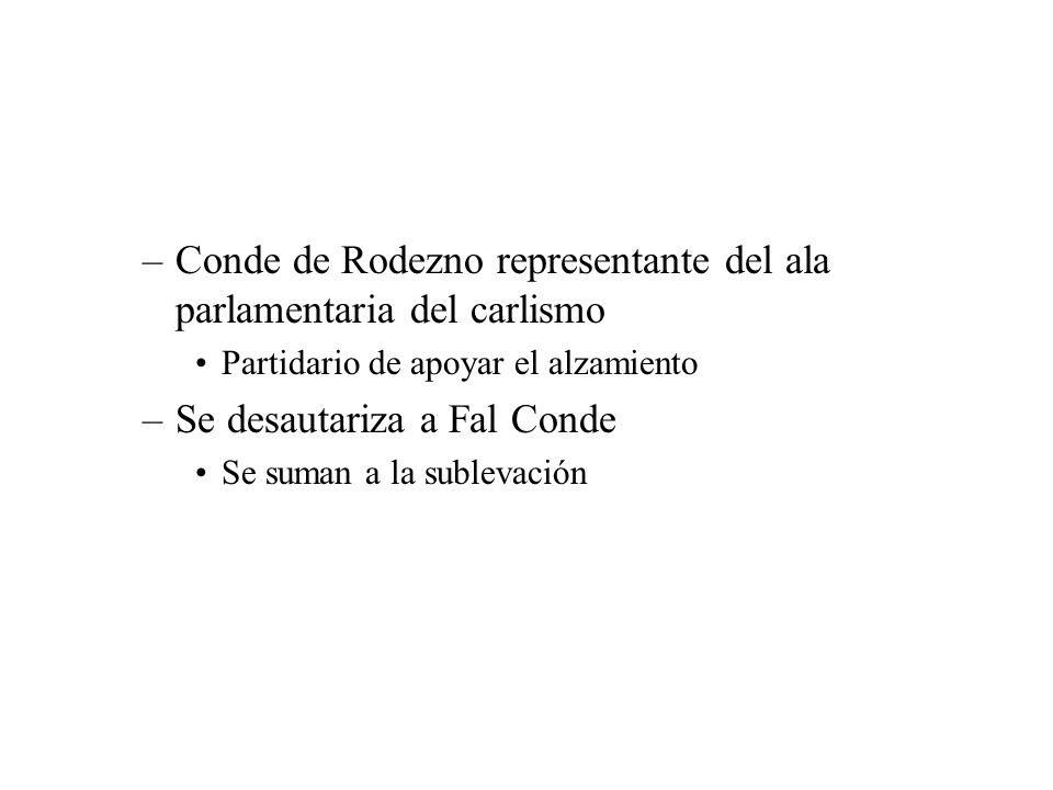 Conde de Rodezno representante del ala parlamentaria del carlismo