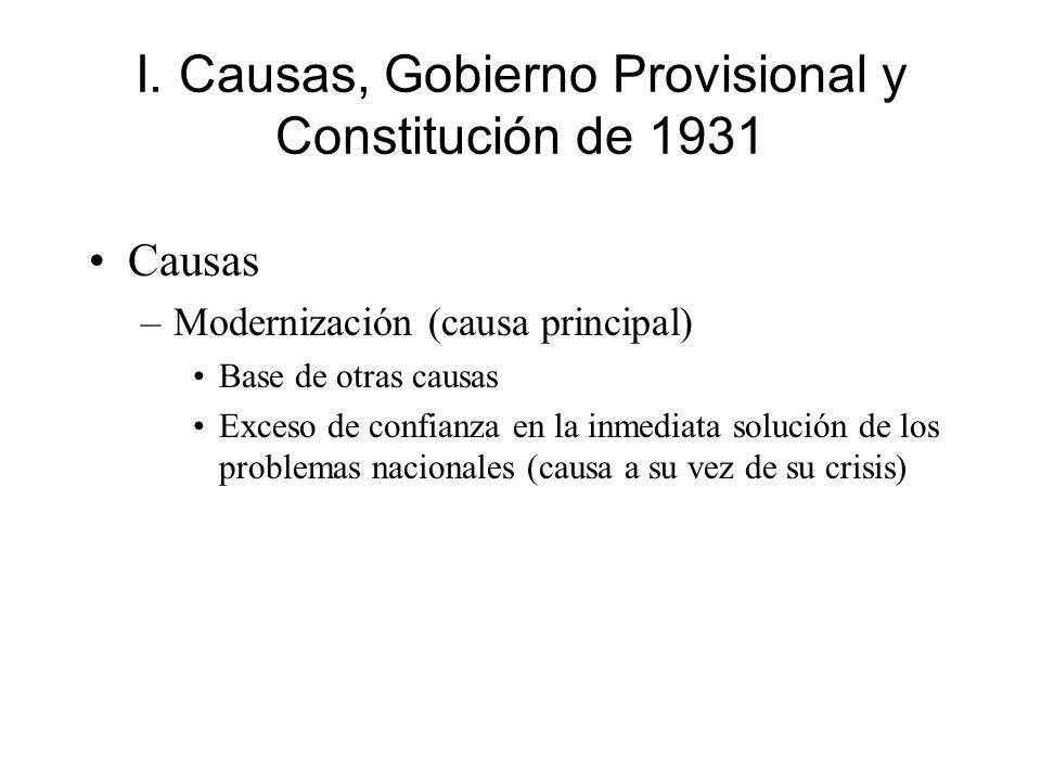 I. Causas, Gobierno Provisional y Constitución de 1931