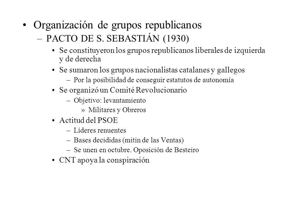 Organización de grupos republicanos