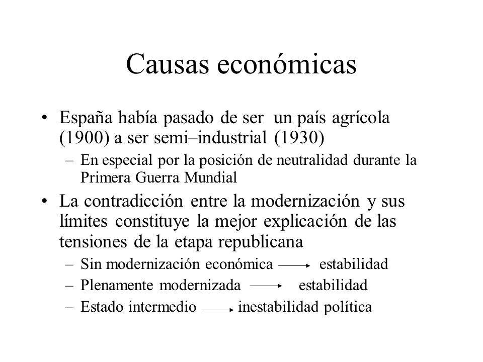 Causas económicas España había pasado de ser un país agrícola (1900) a ser semi–industrial (1930)