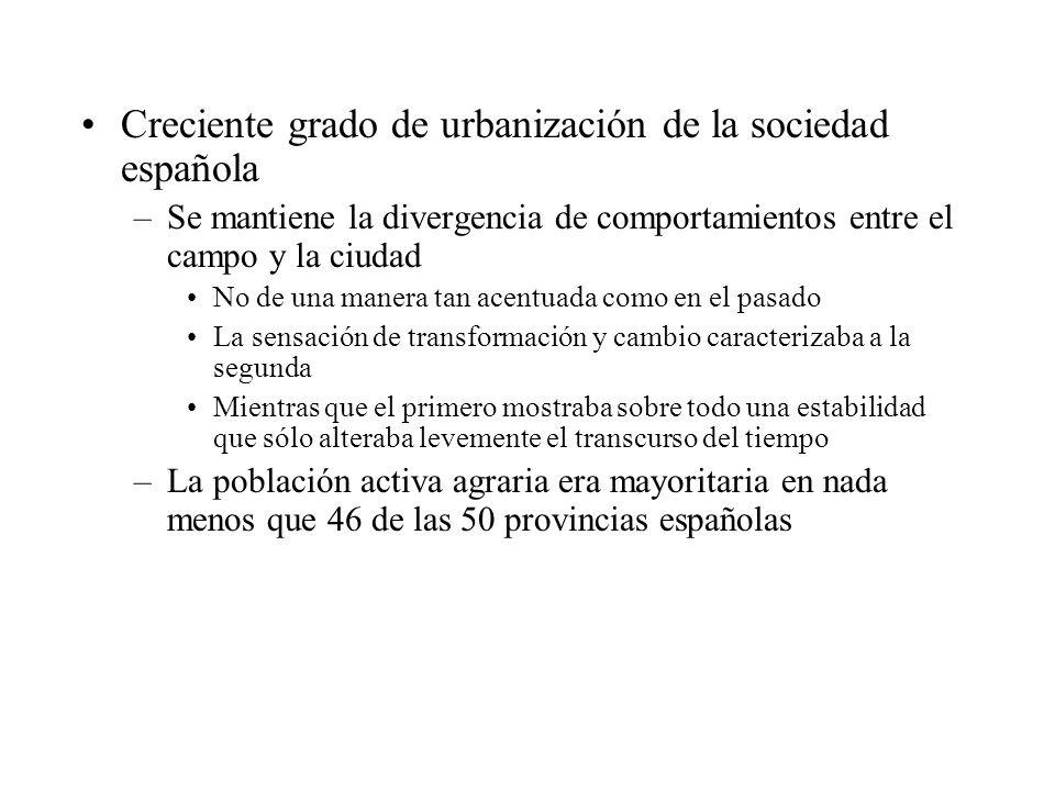 Creciente grado de urbanización de la sociedad española