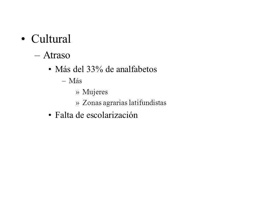 Cultural Atraso Más del 33% de analfabetos Falta de escolarización Más