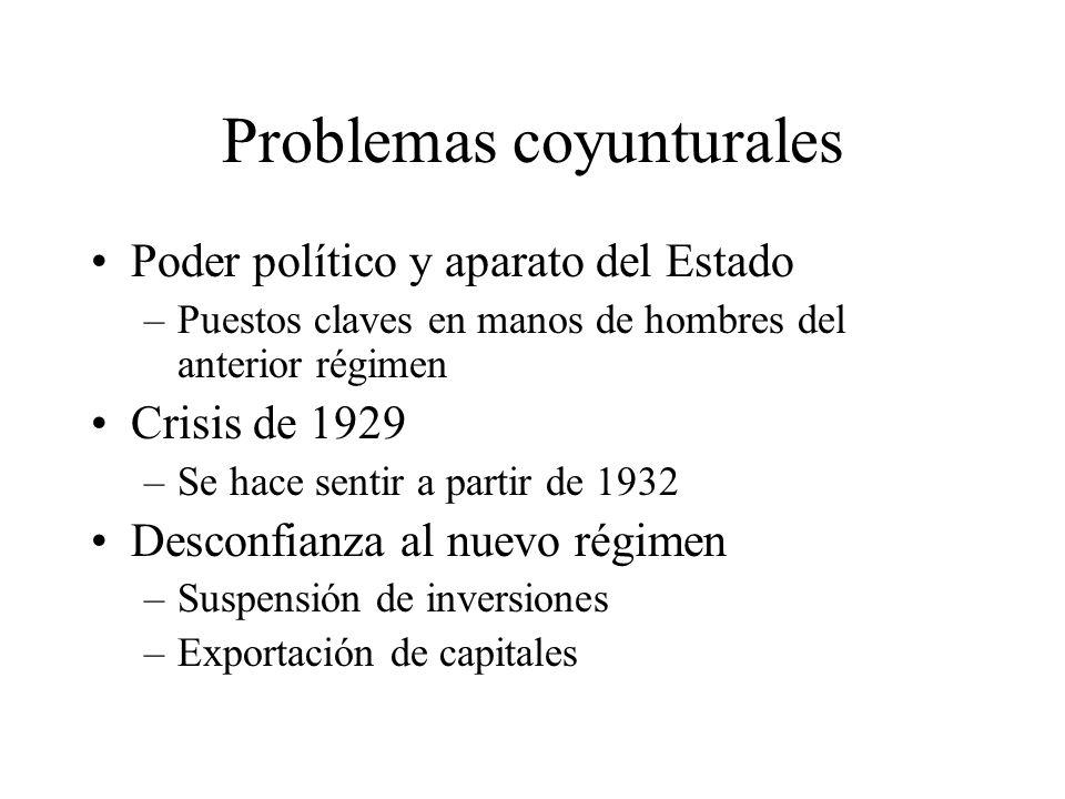 Problemas coyunturales