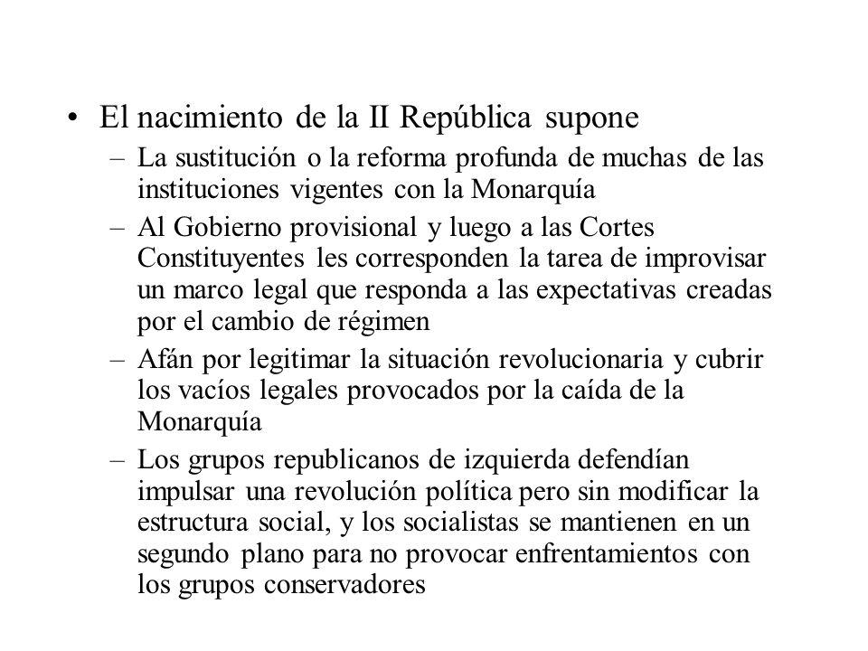 El nacimiento de la II República supone
