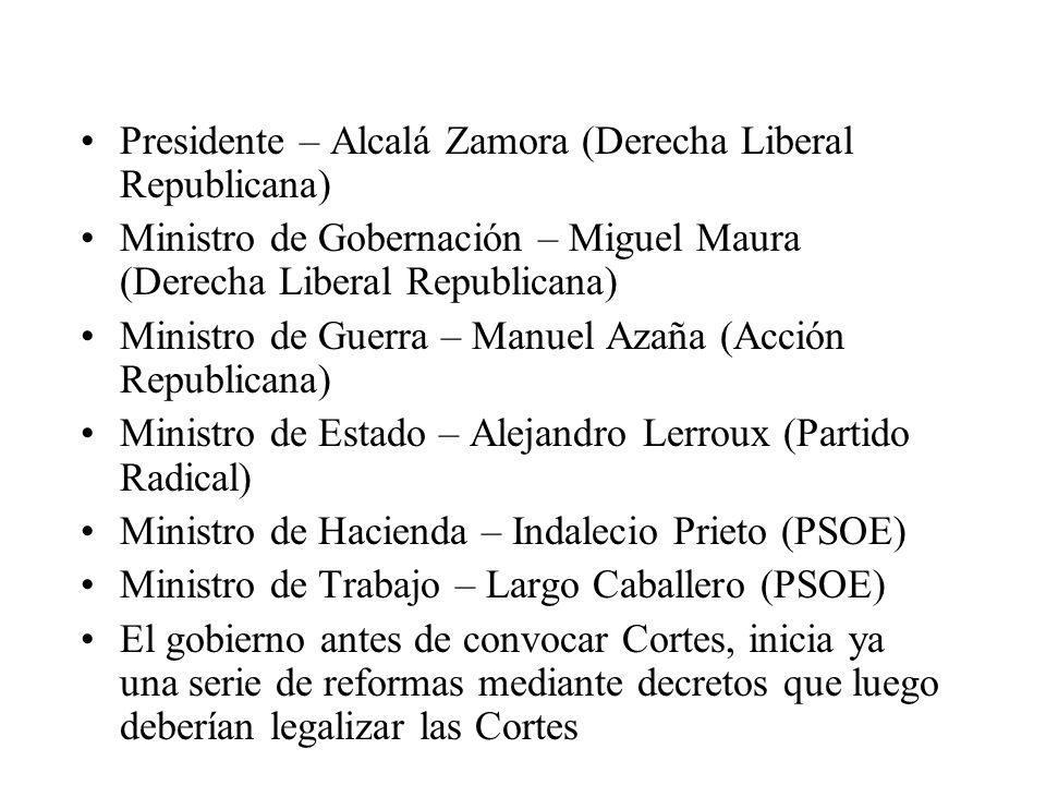 Presidente – Alcalá Zamora (Derecha Liberal Republicana)