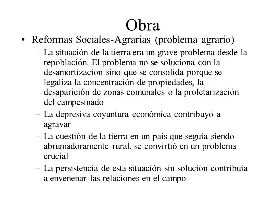 Obra Reformas Sociales-Agrarias (problema agrario)